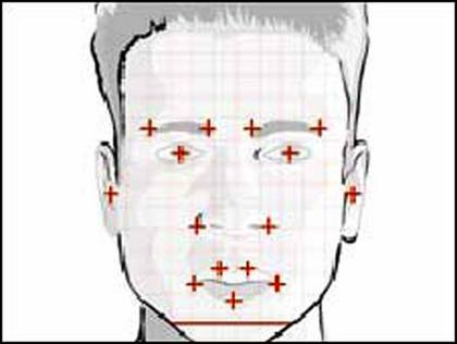 FaceRecogL_468x352.jpg