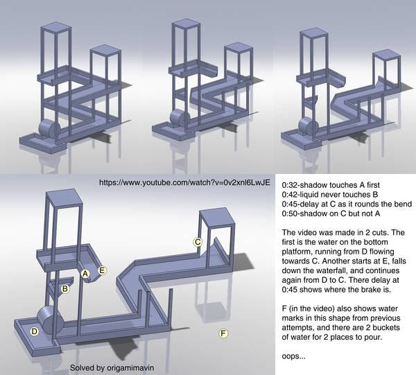 possibile soluzione dell'illusione ottica di escher