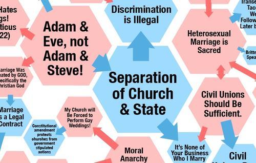 Same Sex Marriage Debate 41