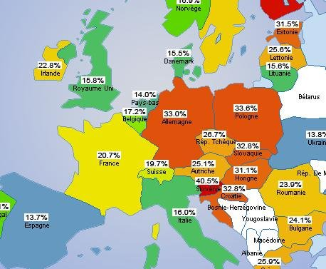 Firefox marketshare in Europe