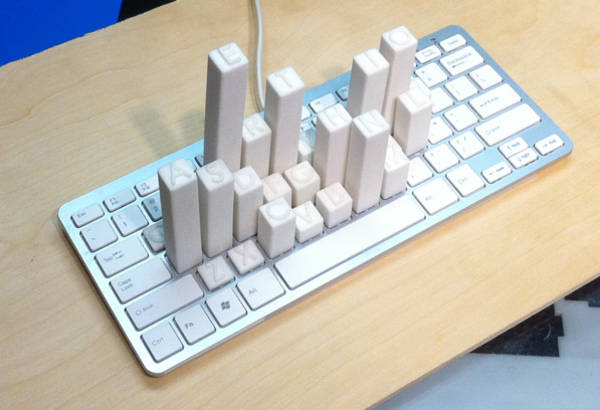 Keyboard Whose Keys Are Raised In Proportion To Their
